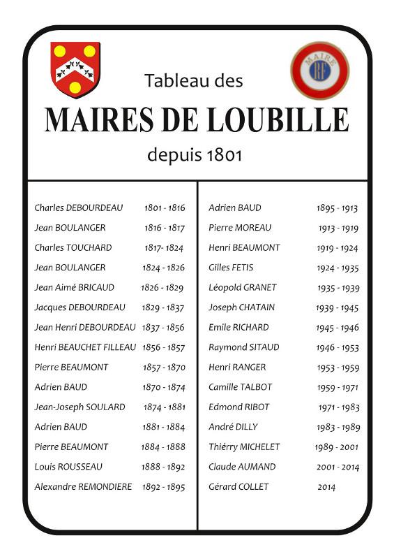 tableau-des-maires-de-loubille